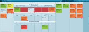 Kanban, Kaizen, Projektmanagement, Online, Board