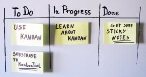 Kanban, Social Enterprise, Disziplin, Homeoffice