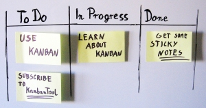 Kanban, Social Enterprise, Disziplin, Homeoffice, kostenlos